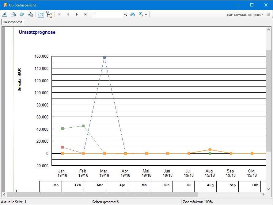 Team Hahner - Softwareentwicklung - ERP-Report
